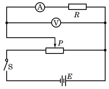 伏安法测量电阻