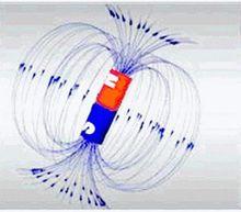 磁场示意图