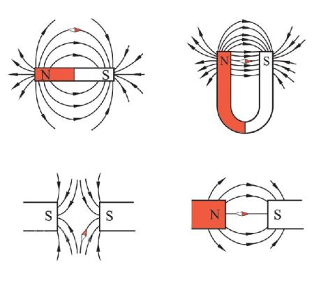 典型的磁感线分布图