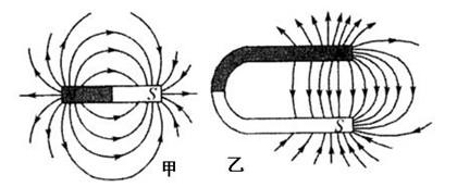 磁铁周围的磁感线