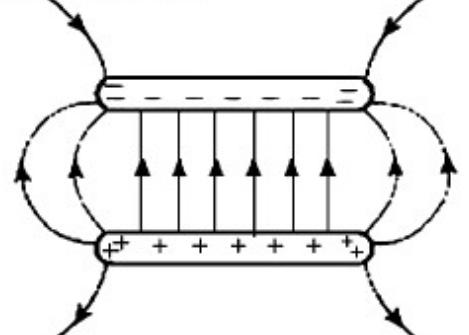 匀强电场的电场强度