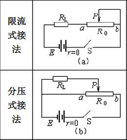 分压限流接线方法