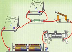 伏安法测电阻